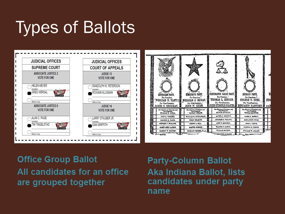 Types of Ballots Office Group Ballot Party-Column Ballot