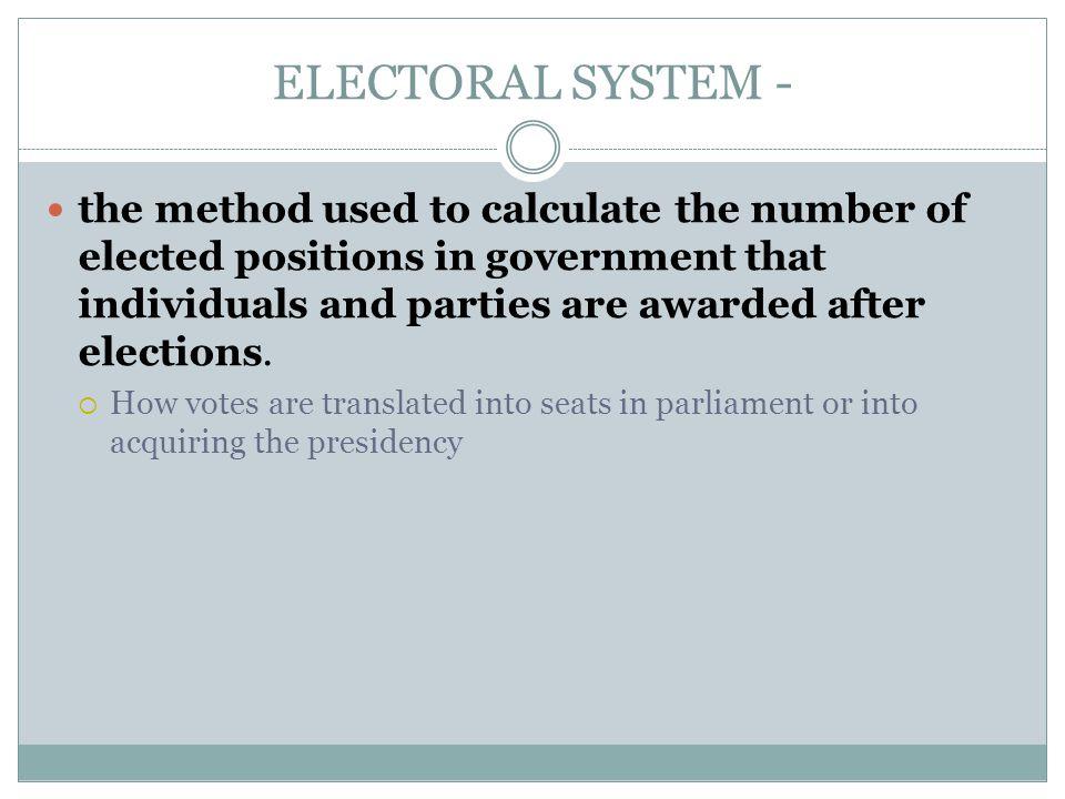 ELECTORAL SYSTEM -