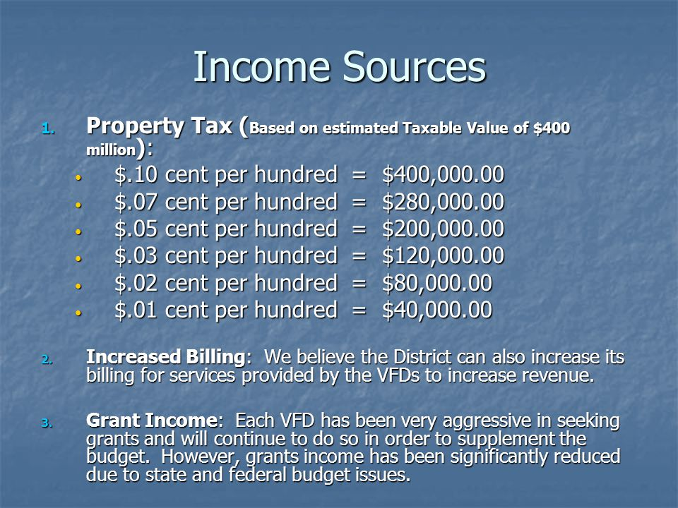 Income Sources Property Tax (Based on estimated Taxable Value of $400 million): $.10 cent per hundred = $400,000.00.