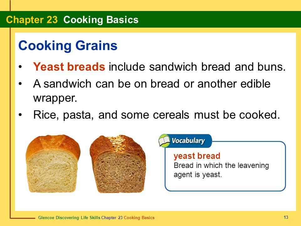 Cooking Grains Yeast breads include sandwich bread and buns.