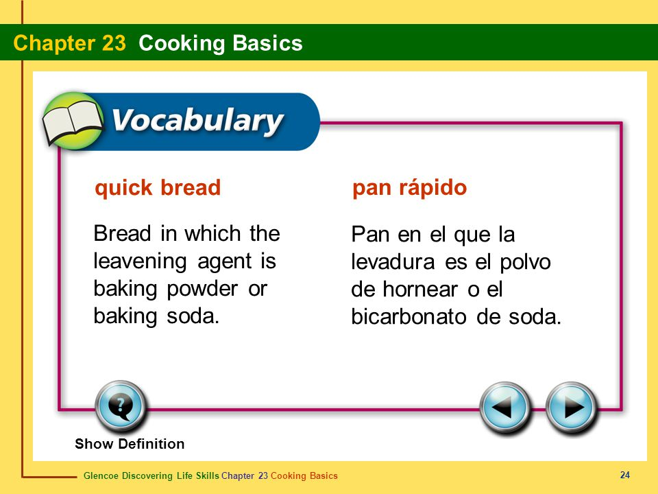Bread in which the leavening agent is baking powder or baking soda.