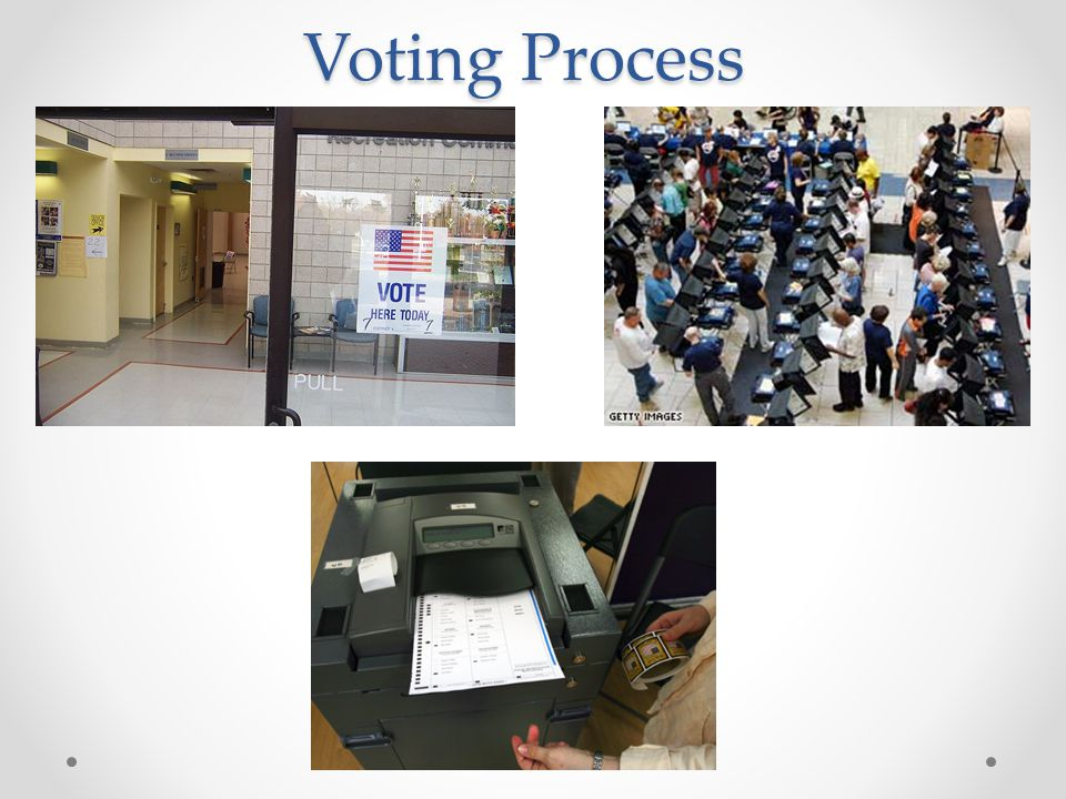 Voting Process