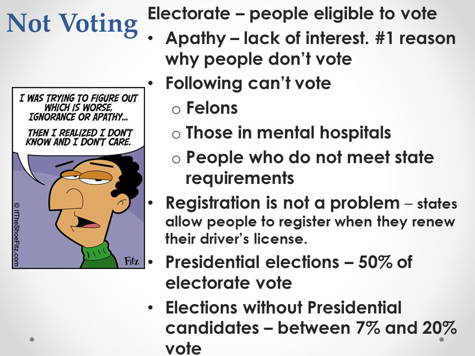 Not Voting Electorate – people eligible to vote
