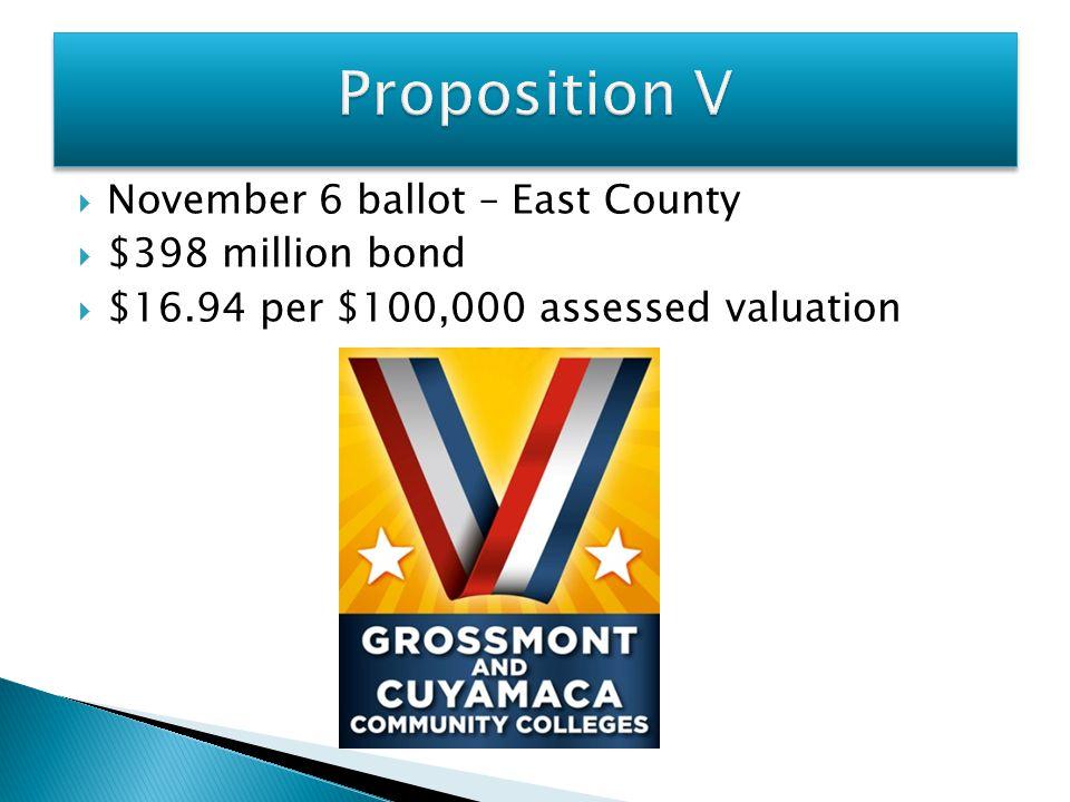Proposition V November 6 ballot – East County $398 million bond