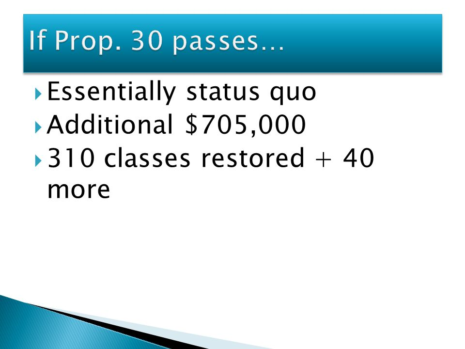 If Prop. 30 passes… Essentially status quo Additional $705,000