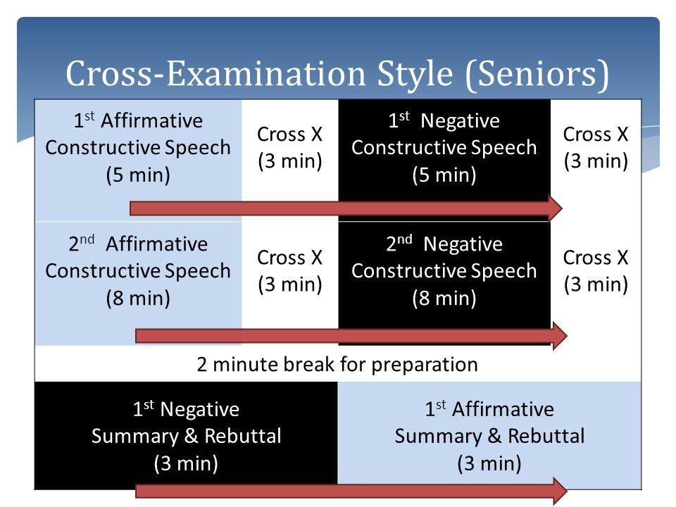 Cross-Examination Style (Seniors)