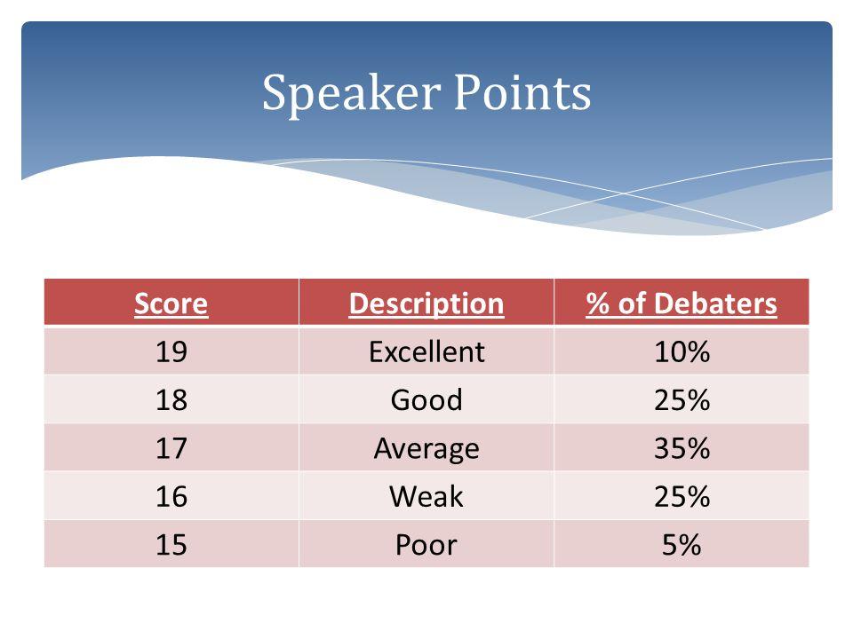 Speaker Points Score Description % of Debaters 19 Excellent 10% 18