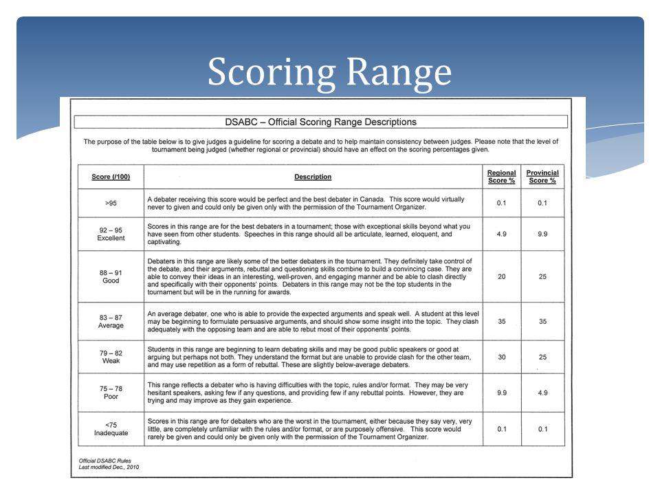 Scoring Range