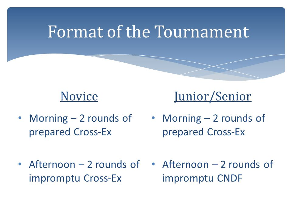 Format of the Tournament