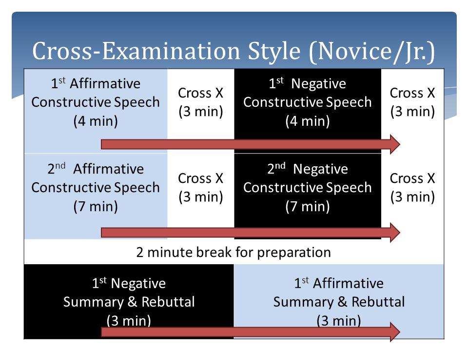 Cross-Examination Style (Novice/Jr.)