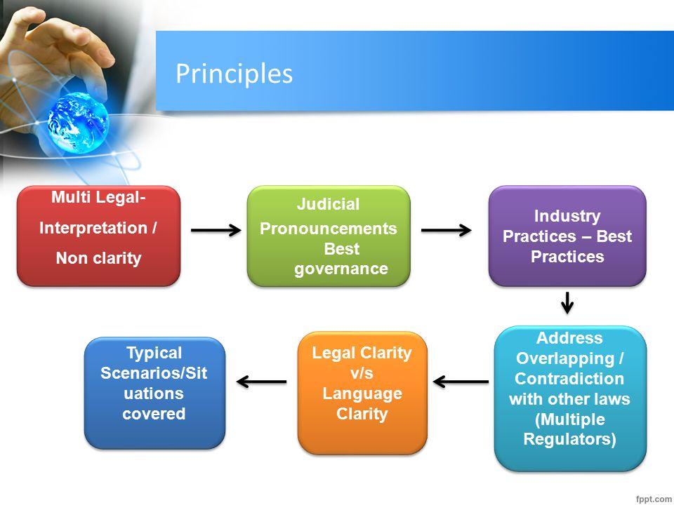 Principles Multi Legal-Interpretation / Non clarity