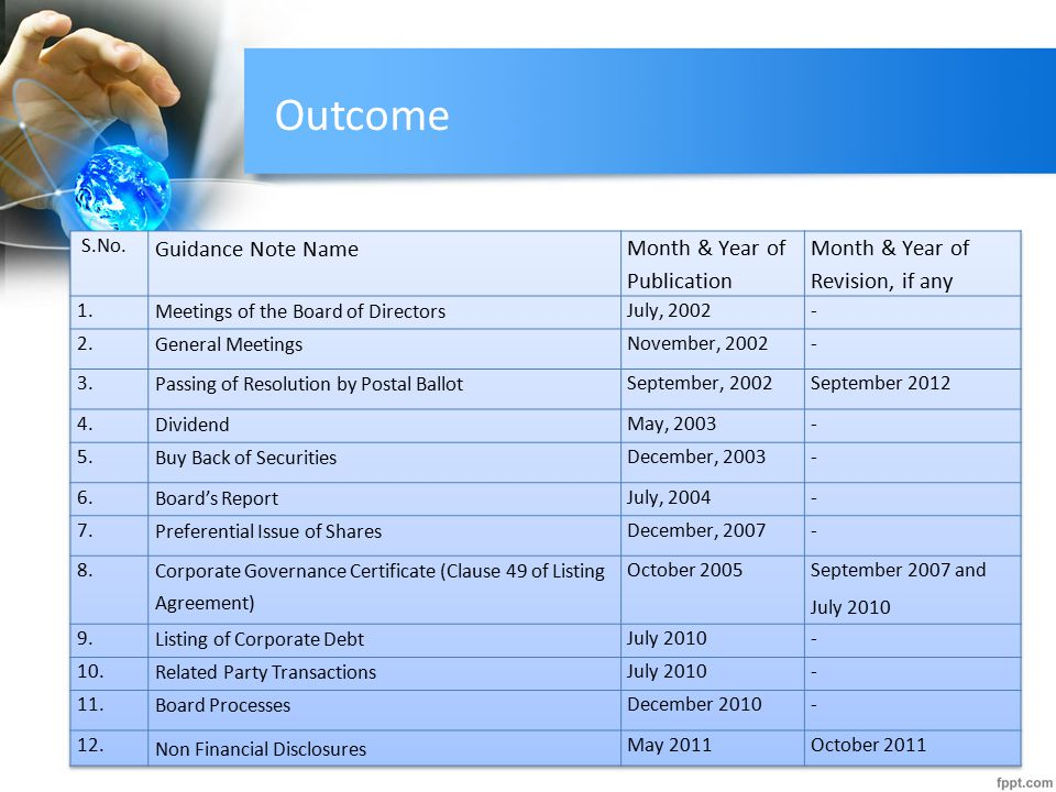 Outcome Guidance Note Name Month & Year of Publication