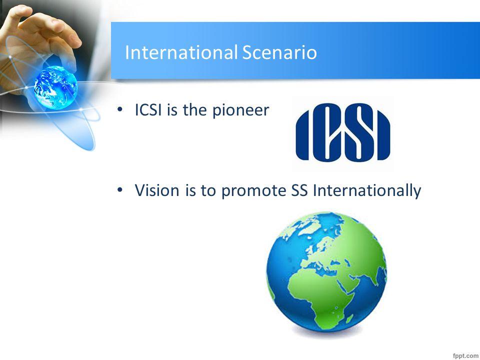 International Scenario