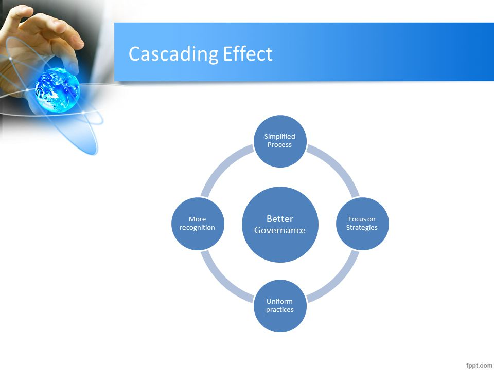 Cascading Effect Better Governance Simplified Process
