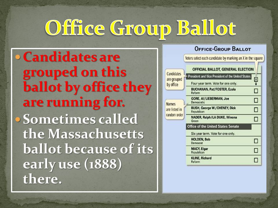 Office Group Ballot Candidates are grouped on this ballot by office they are running for.