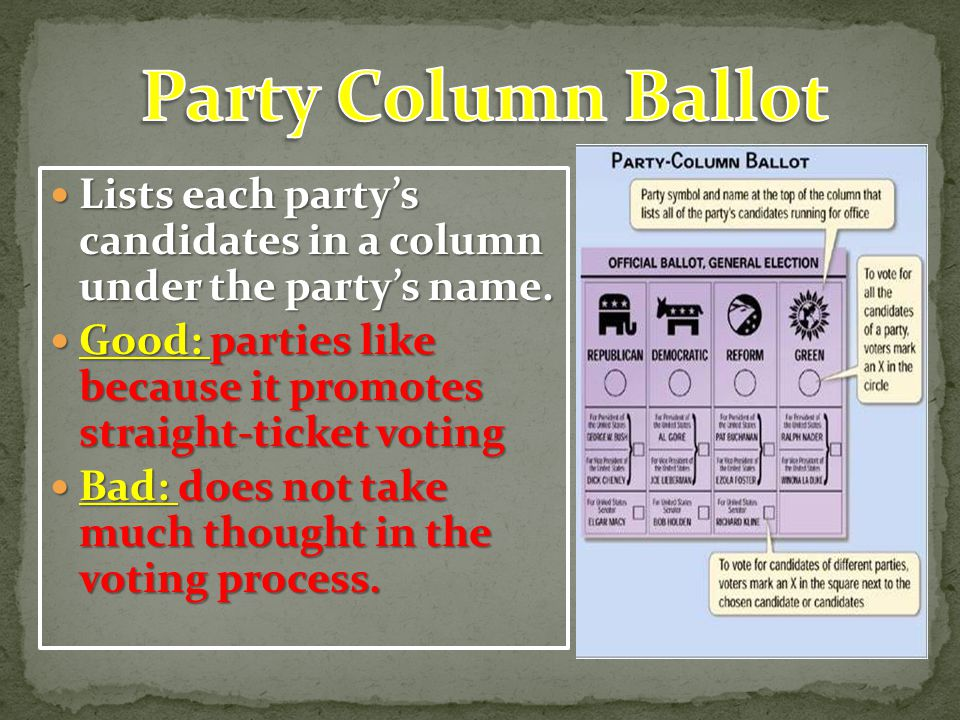 Party Column Ballot Lists each party's candidates in a column under the party's name.