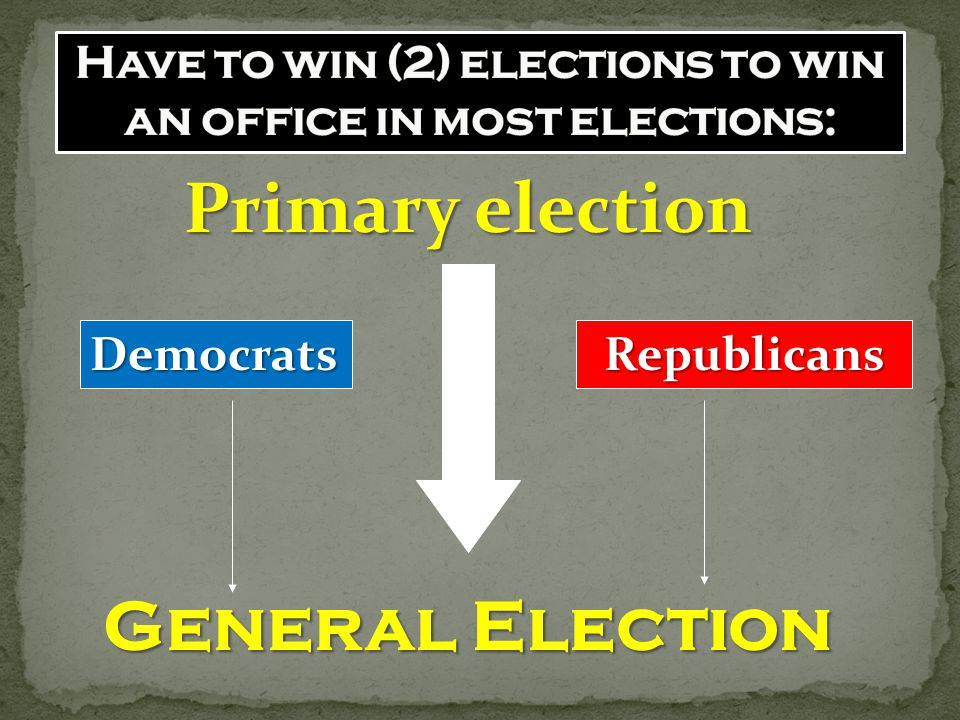 Have to win (2) elections to win an office in most elections: