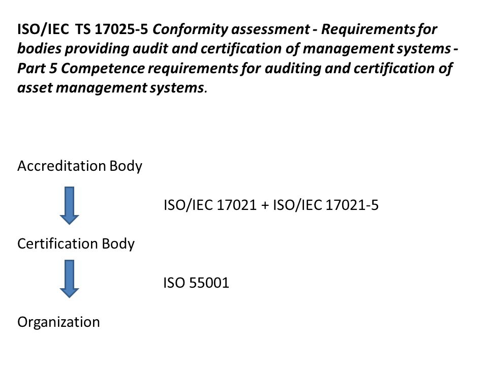 ISO/IEC TS 17025-5 Conformity assessment - Requirements for bodies providing audit and certification of management systems - Part 5 Competence requirements for auditing and certification of asset management systems.