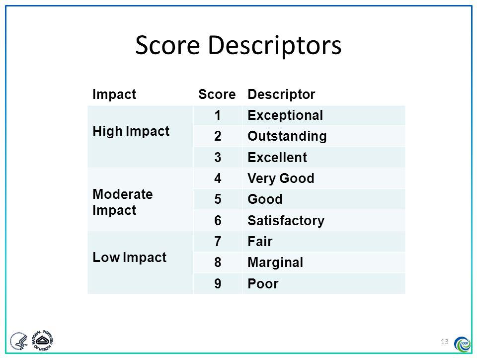 Score Descriptors Impact Score Descriptor High Impact 1 Exceptional 2