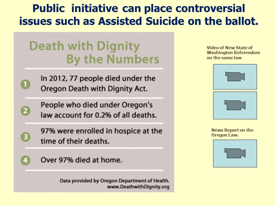the controversial issue of doctor assisted suicide This highlights another important issue while the approach of physician-assisted  suicide is imminent, the topic remains a contentious one, and.