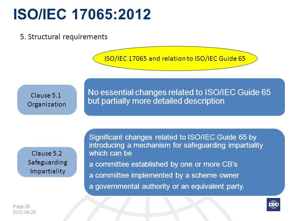 ISO/IEC 17065:2012 5. Structural requirements