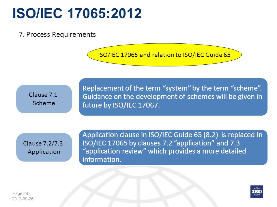 ISO/IEC 17065 and relation to ISO/IEC Guide 65