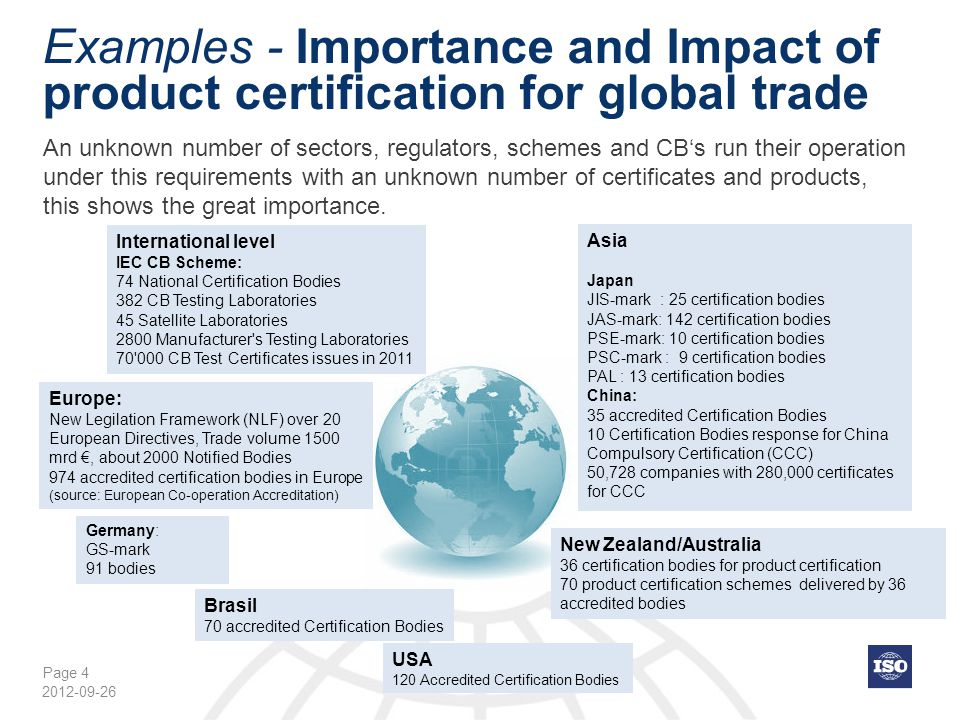 Examples - Importance and Impact of product certification for global trade