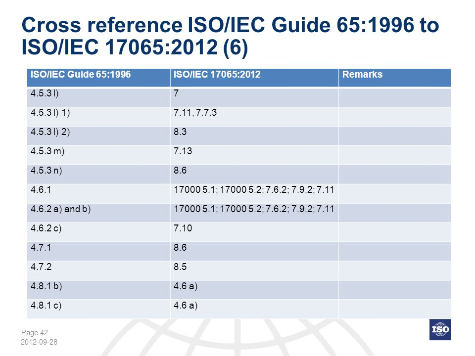 Cross reference ISO/IEC Guide 65:1996 to ISO/IEC 17065:2012 (6)