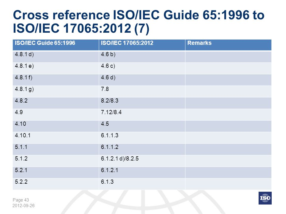 Cross reference ISO/IEC Guide 65:1996 to ISO/IEC 17065:2012 (7)