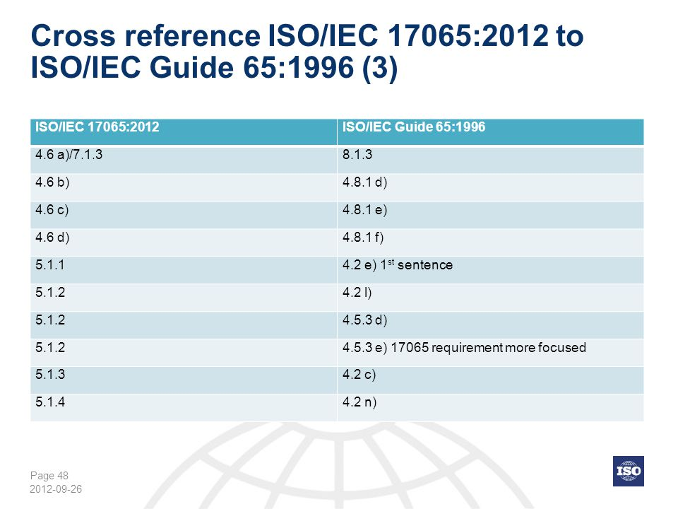 Cross reference ISO/IEC 17065:2012 to ISO/IEC Guide 65:1996 (3)
