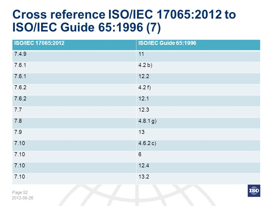 Cross reference ISO/IEC 17065:2012 to ISO/IEC Guide 65:1996 (7)