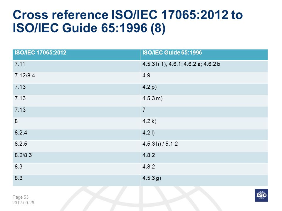 Cross reference ISO/IEC 17065:2012 to ISO/IEC Guide 65:1996 (8)