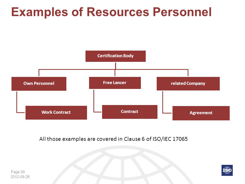 Examples of Resources Personnel