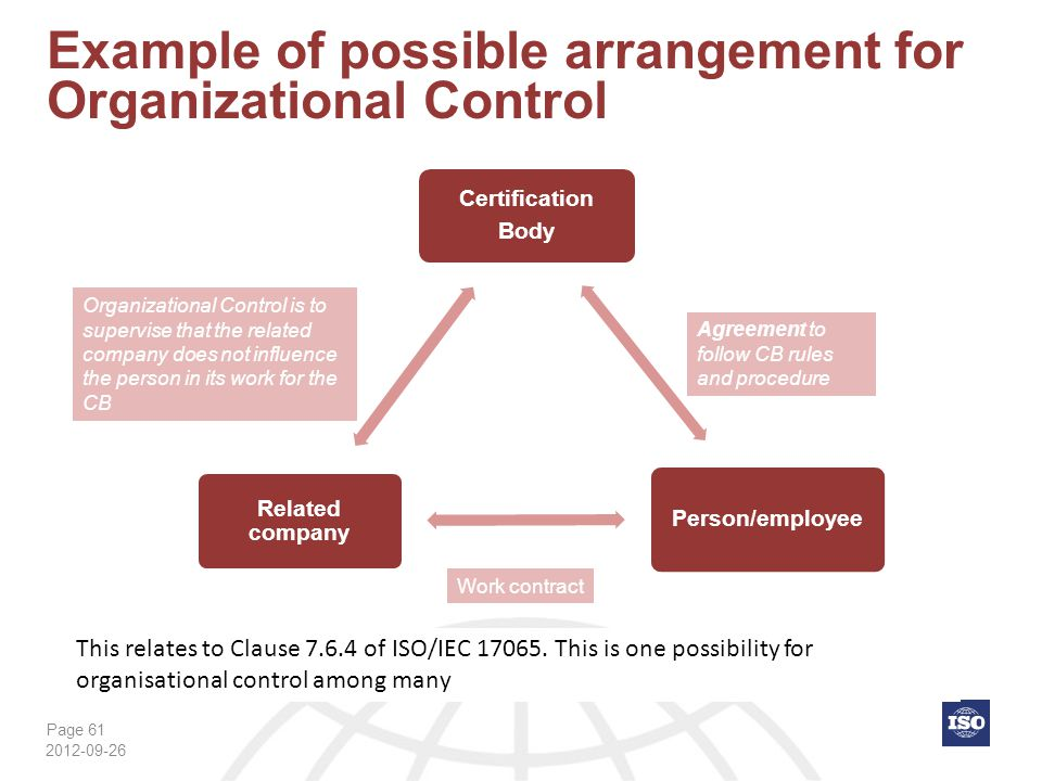 Example of possible arrangement for Organizational Control