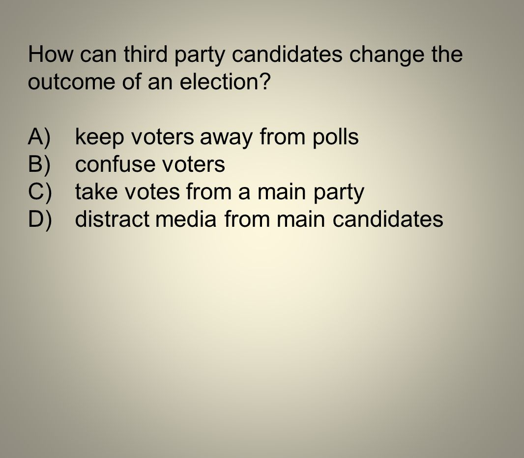 How can third party candidates change the outcome of an election