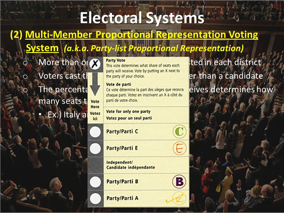 Electoral Systems (2) Multi-Member Proportional Representation Voting System (a.k.a. Party-list Proportional Representation)