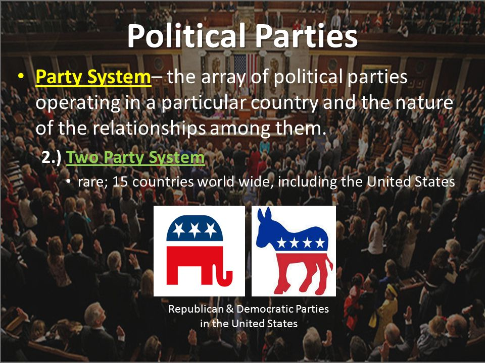 Republican & Democratic Parties in the United States