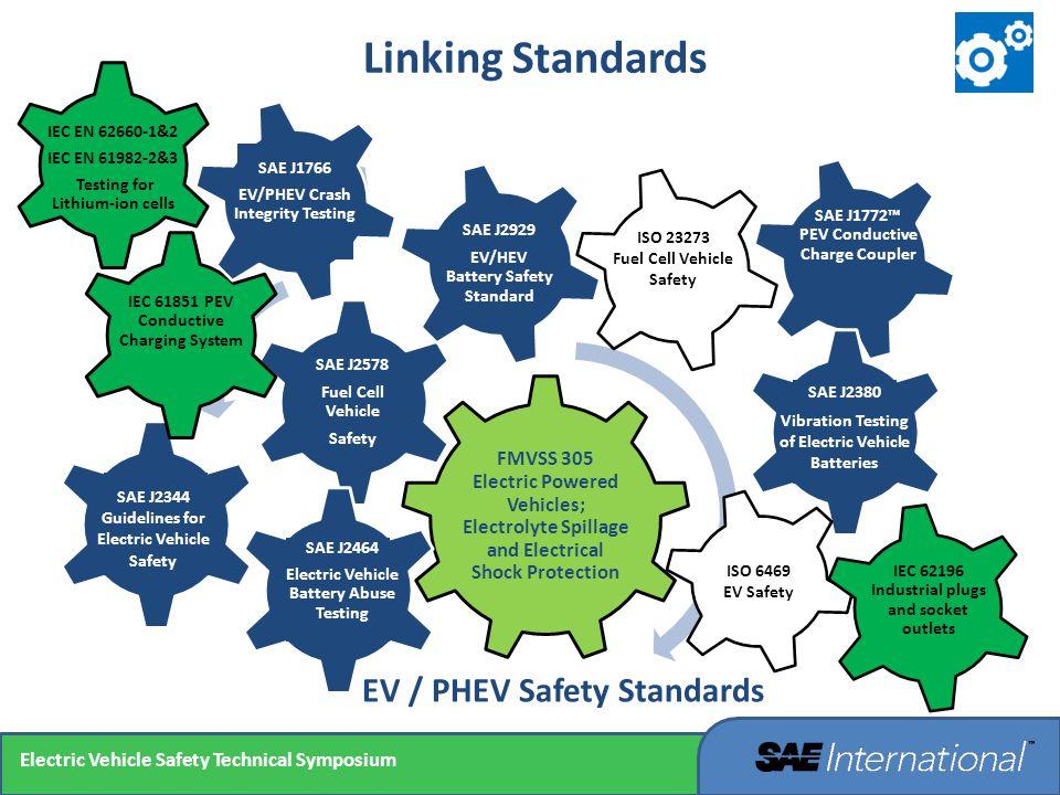 EV / PHEV Safety Standards