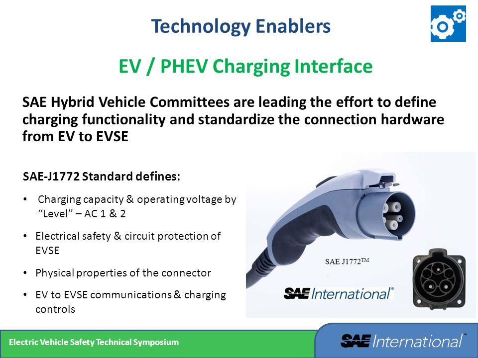 EV / PHEV Charging Interface