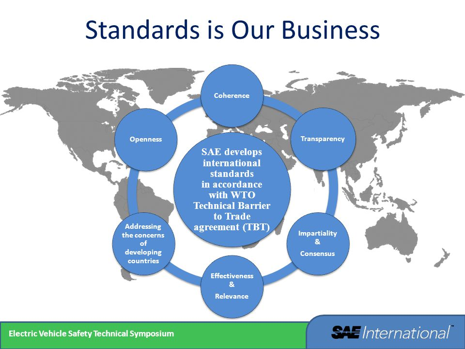 Standards is Our Business