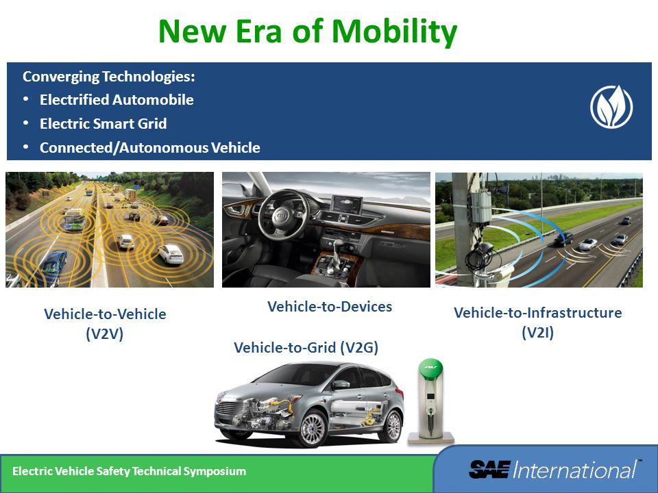 Vehicle-to-Vehicle (V2V) Vehicle-to-Infrastructure (V2I)