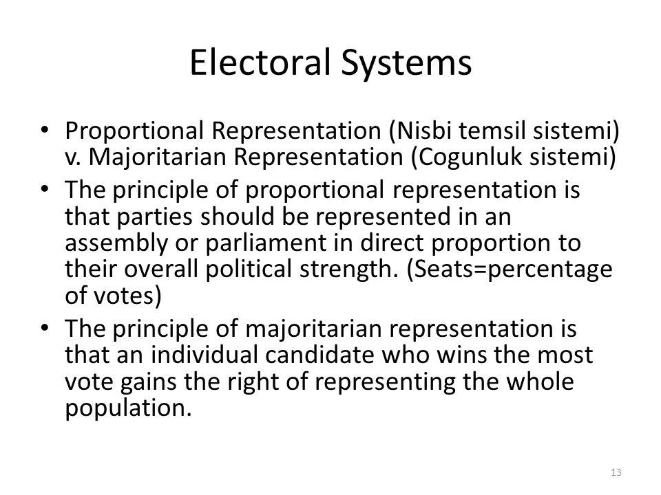 Electoral Systems Proportional Representation (Nisbi temsil sistemi) v. Majoritarian Representation (Cogunluk sistemi)