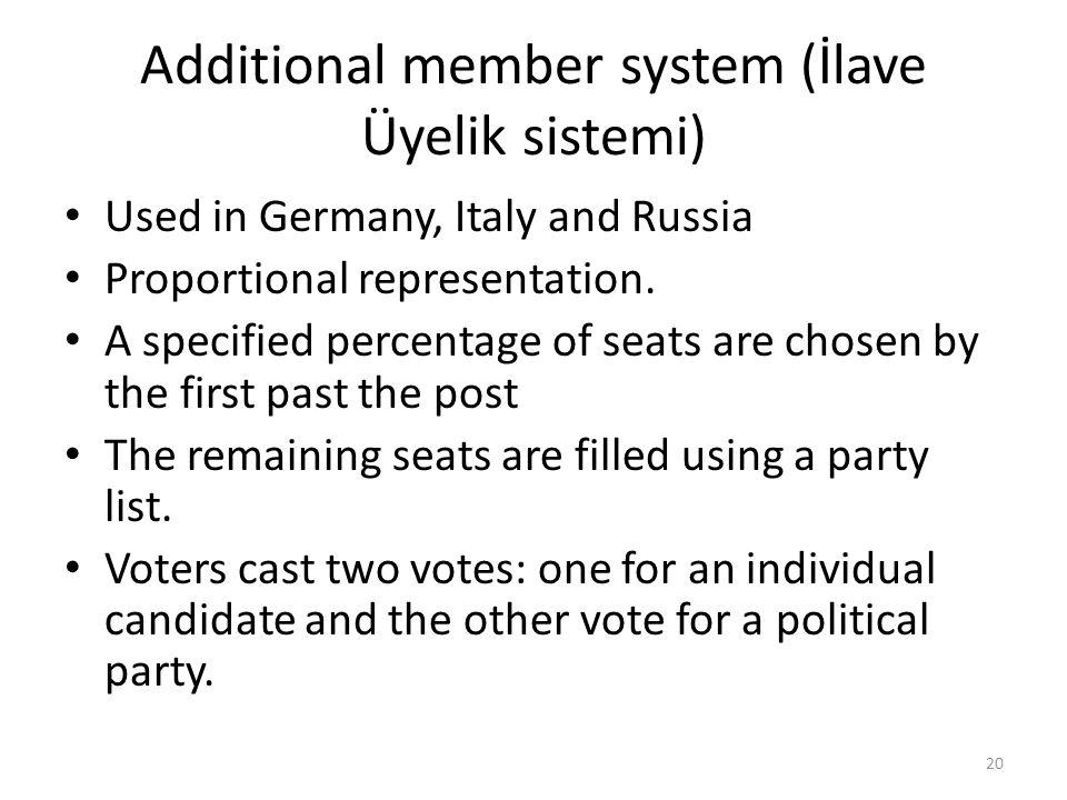 Additional member system (İlave Üyelik sistemi)