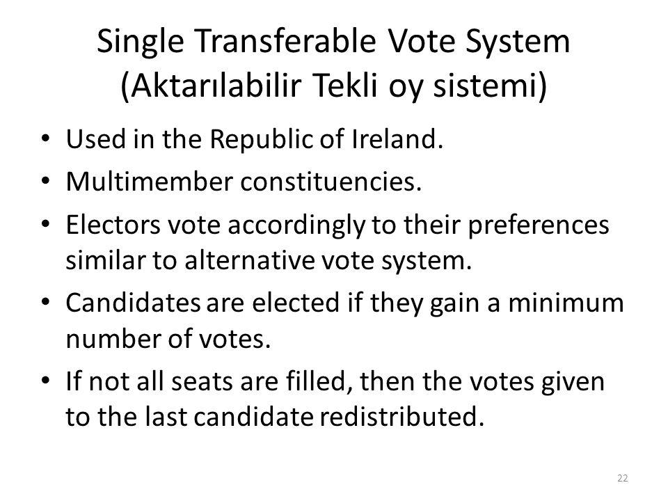 Single Transferable Vote System (Aktarılabilir Tekli oy sistemi)