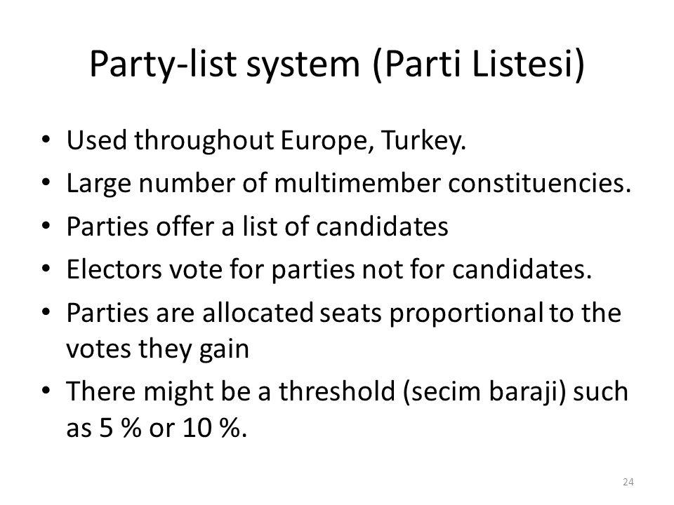 Party-list system (Parti Listesi)