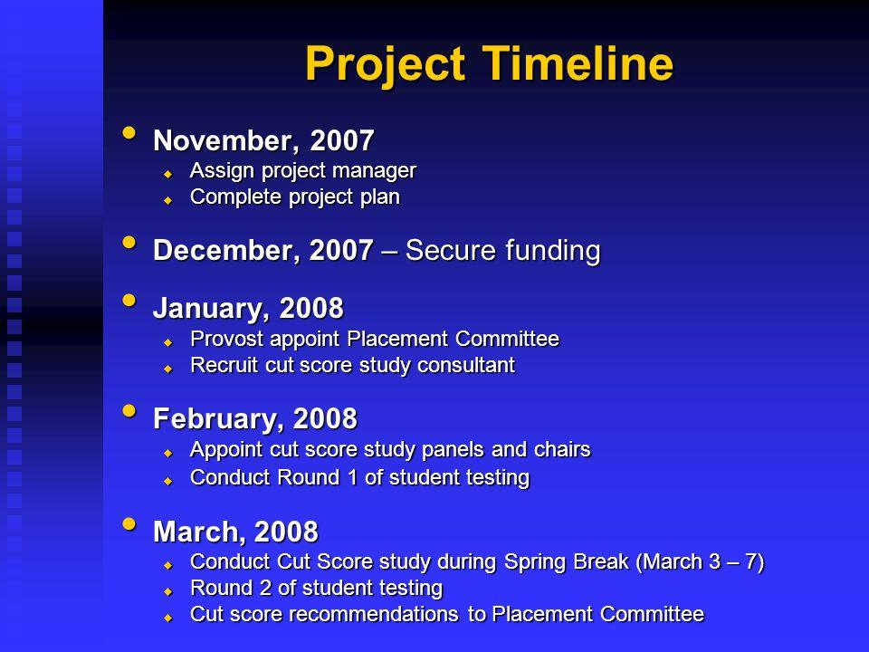 Project Timeline November, 2007 December, 2007 – Secure funding