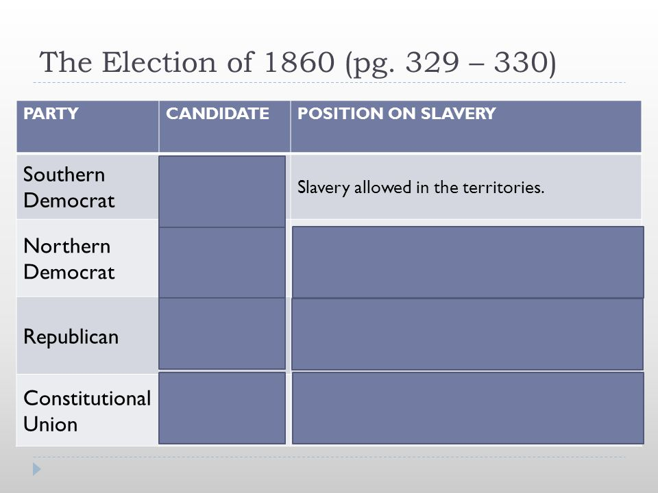 The Election of 1860 (pg. 329 – 330) Southern Democrat