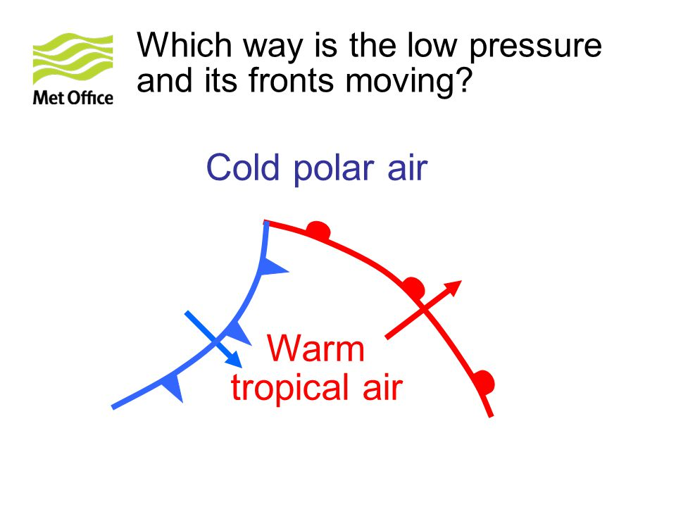 Which way is the low pressure and its fronts moving