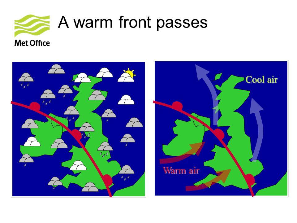 A warm front passes Cool air Warm air