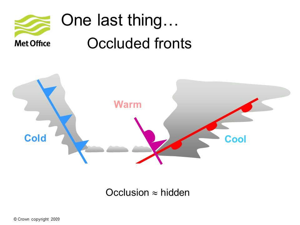 One last thing… Occluded fronts Warm Cold Cool Occlusion  hidden